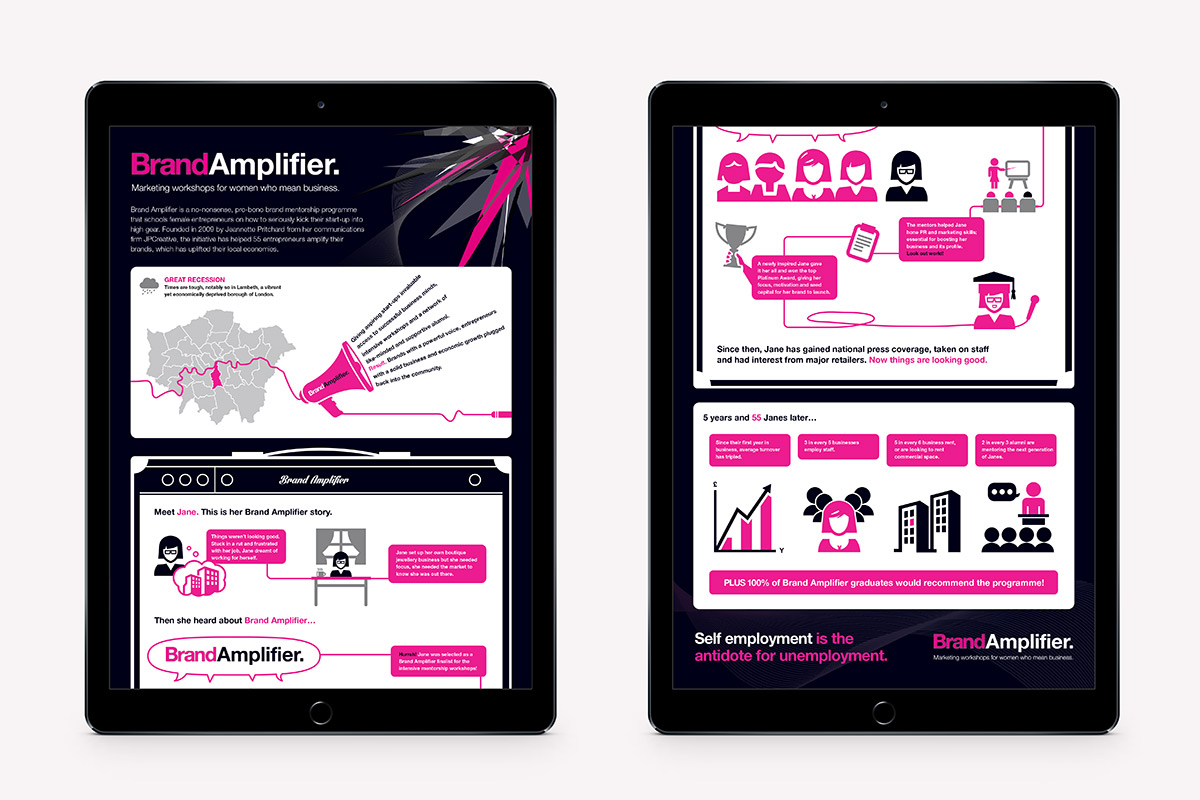 Brand Amplifier Infographic