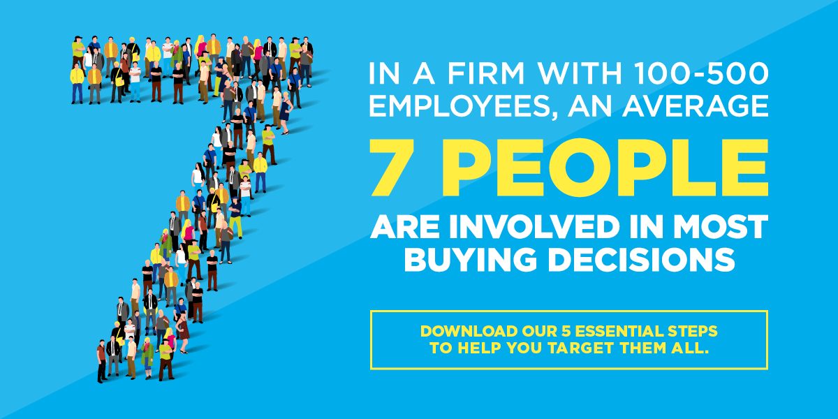 7 people involved in B2B buying decisions