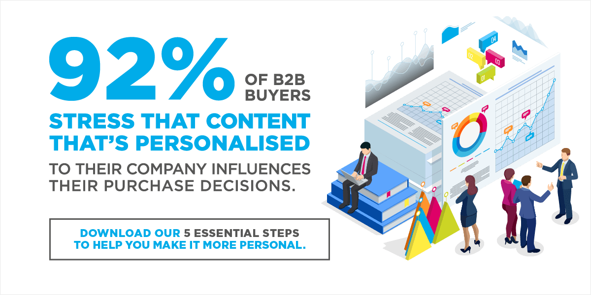B2B content targeted to specific industry is more valuable